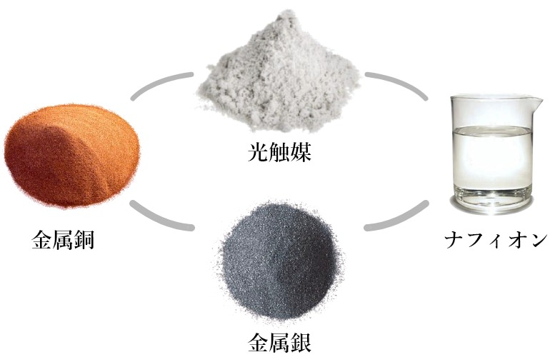 光触媒 / 金属銅 / 金属銀 / ナフィオン